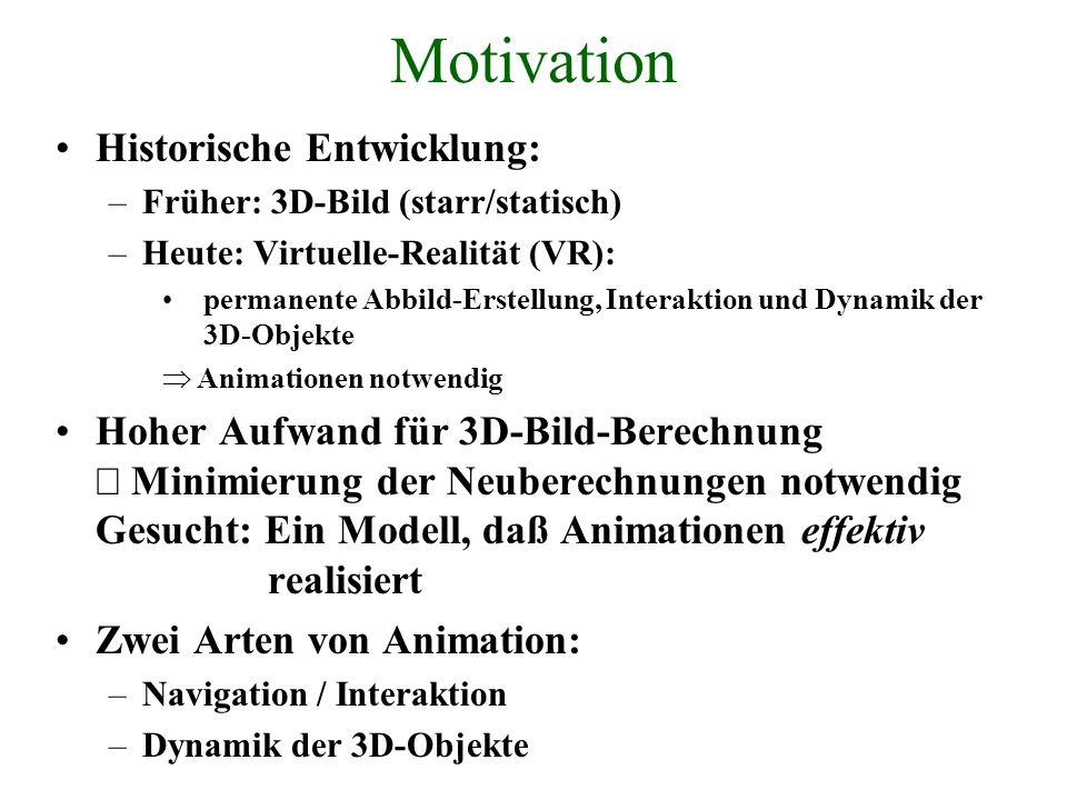Motivation Historische Entwicklung:
