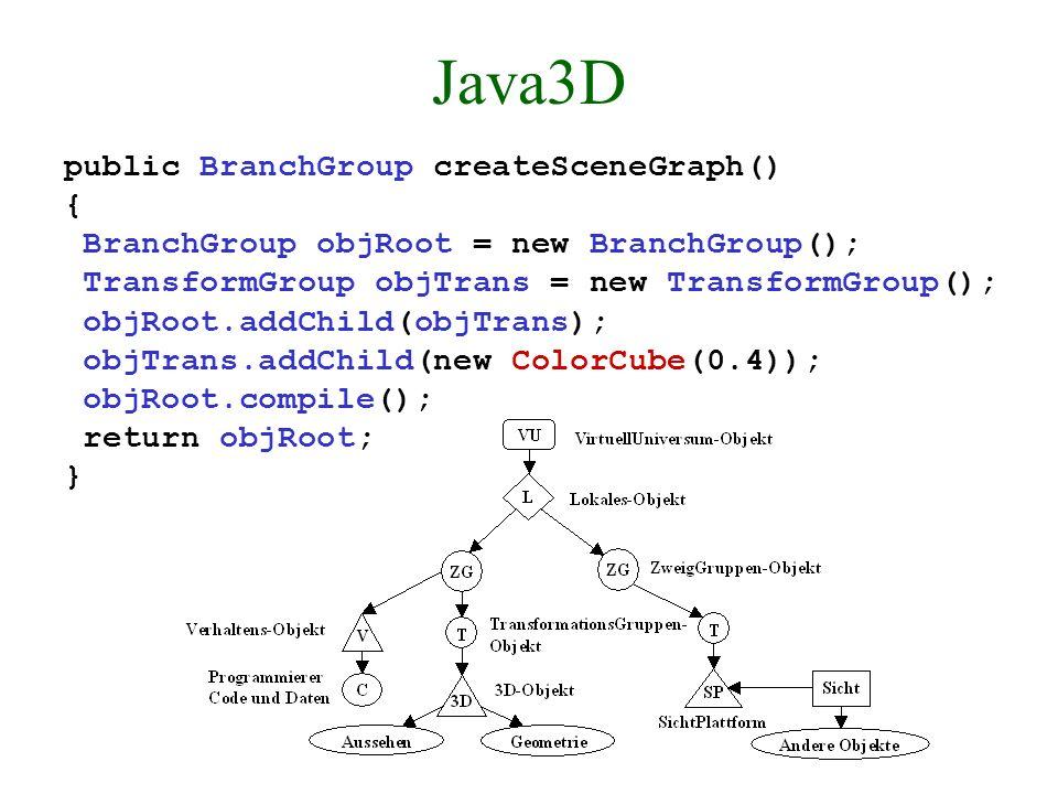 Java3D public BranchGroup createSceneGraph() {