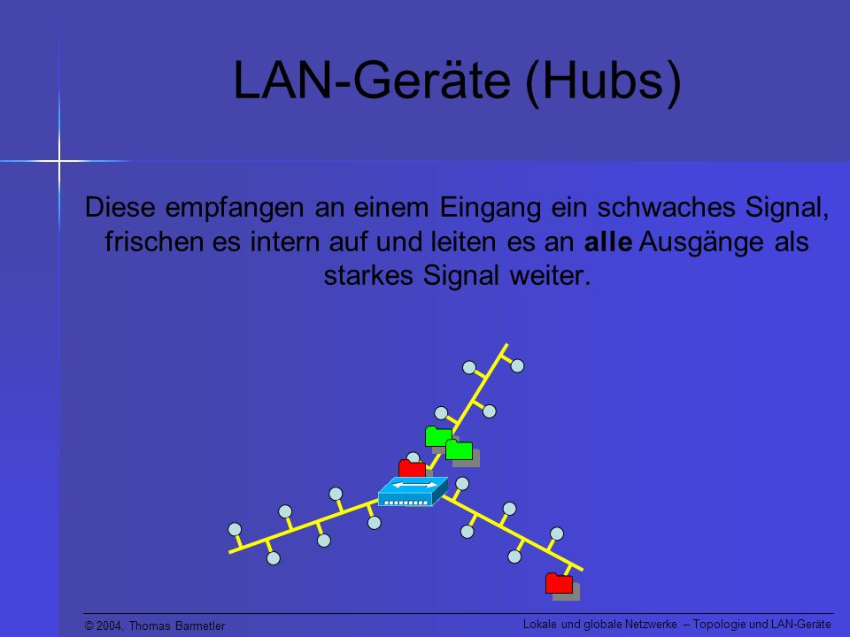 LAN-Geräte (Hubs)