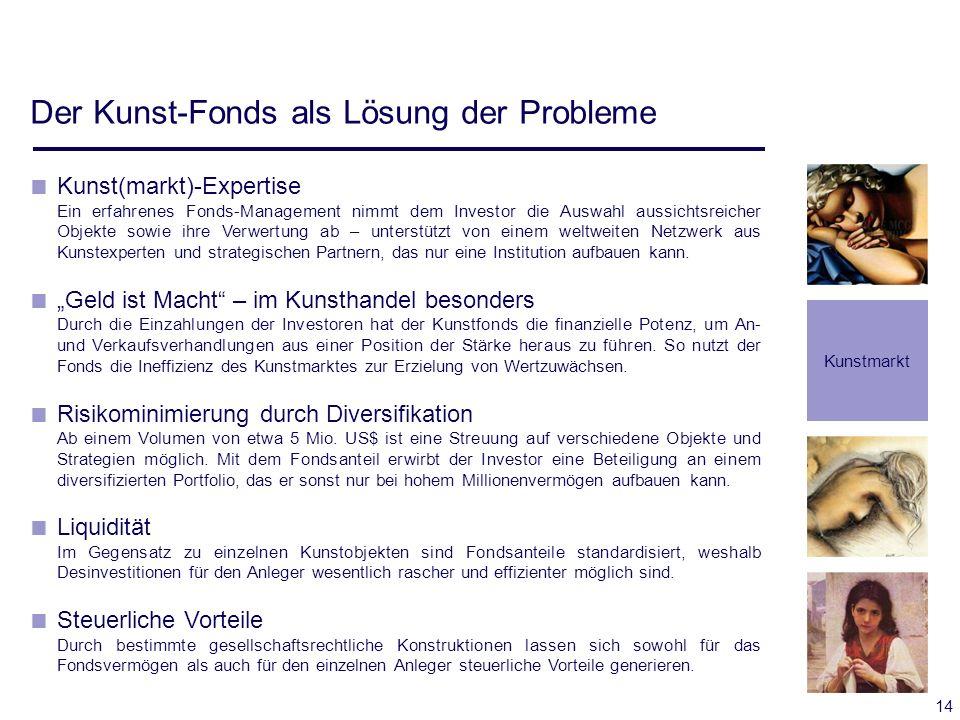 Der Kunst-Fonds als Lösung der Probleme