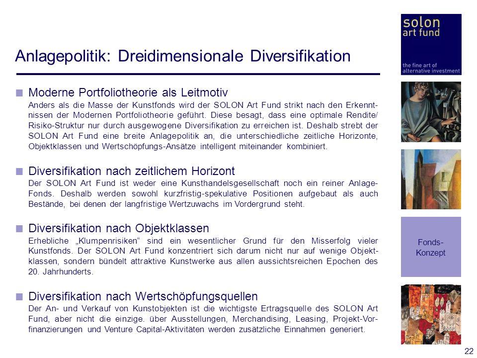 Anlagepolitik: Dreidimensionale Diversifikation