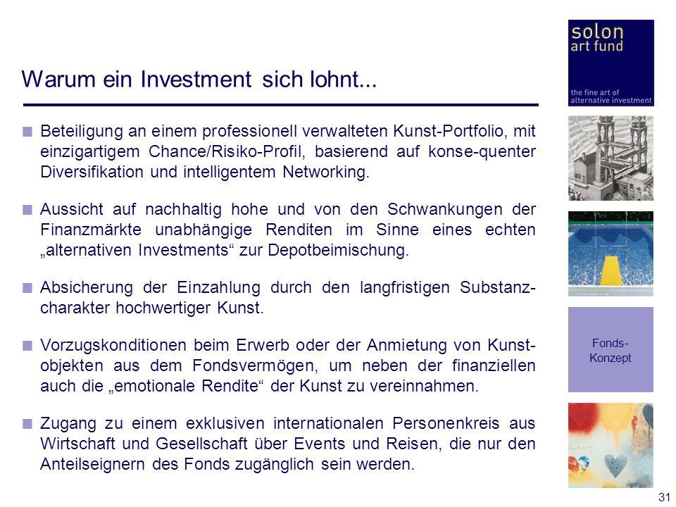 Warum ein Investment sich lohnt...