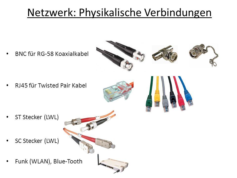 Netzwerk: Physikalische Verbindungen
