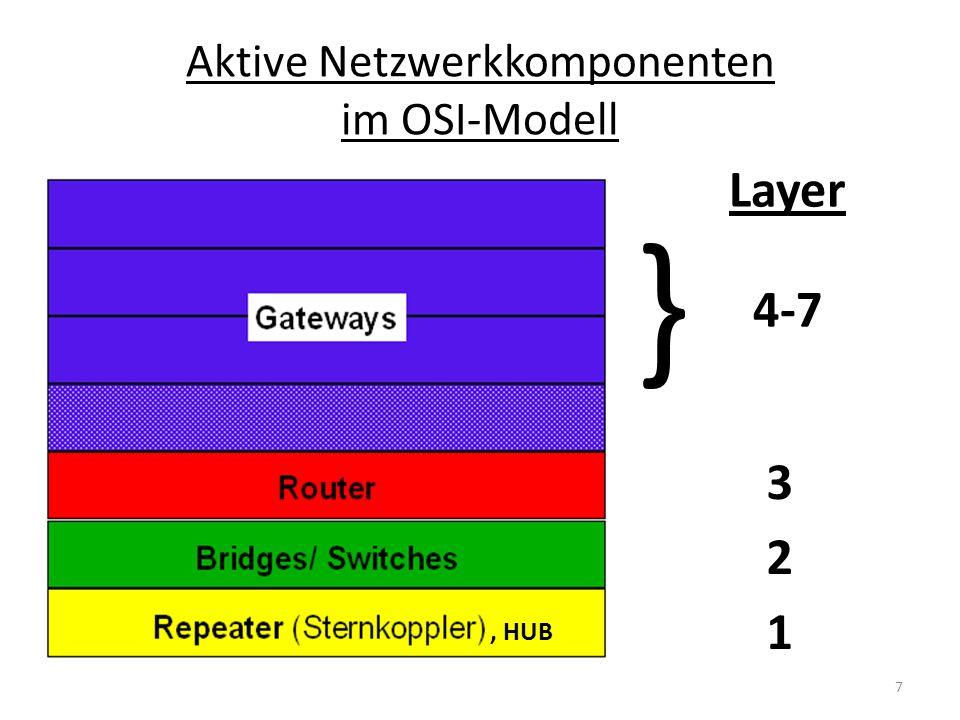 Aktive Netzwerkkomponenten im OSI-Modell