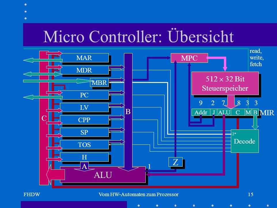 Micro Controller: Übersicht