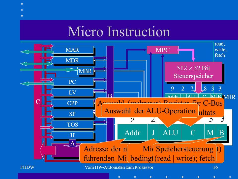 Micro Instruction 9 2 7 8 3 3 ALU Z