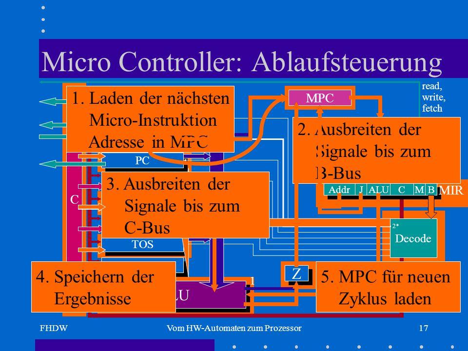 Micro Controller: Ablaufsteuerung