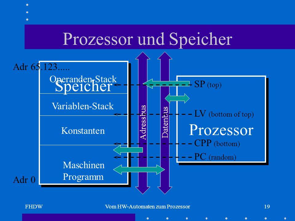 Prozessor und Speicher