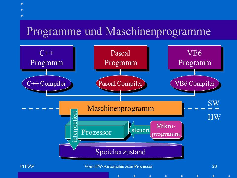 Programme und Maschinenprogramme