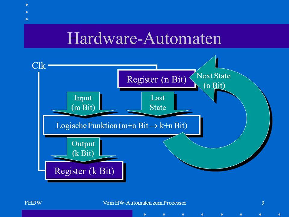 Hardware-Automaten Clk Register (n Bit) Register (k Bit)