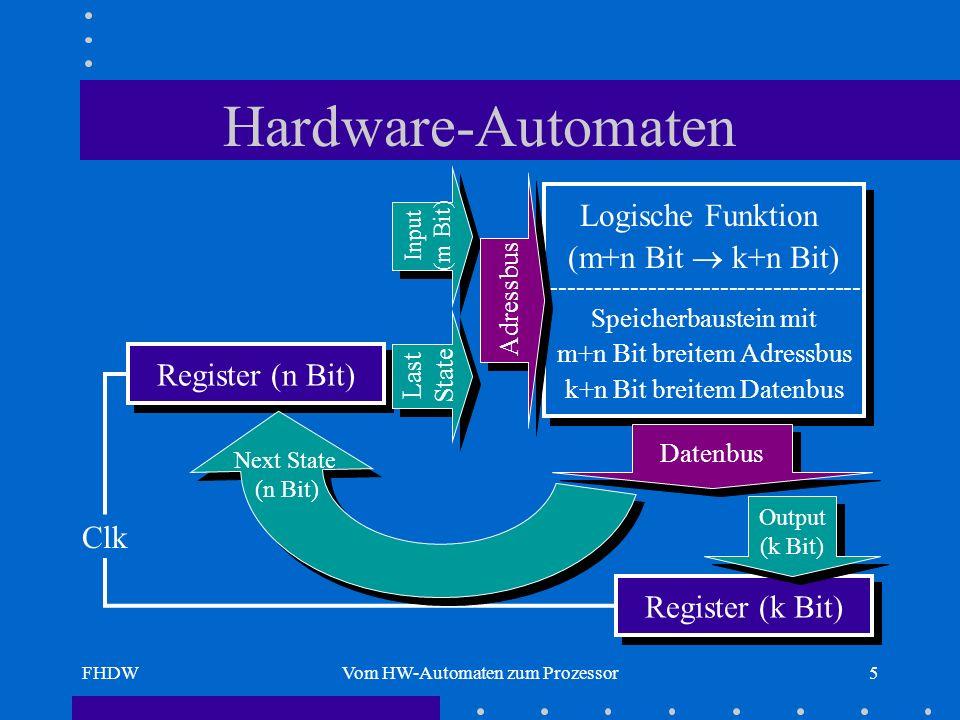 Hardware-Automaten Logische Funktion (m+n Bit  k+n Bit)