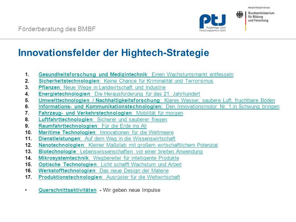 Innovationsfelder der Hightech-Strategie