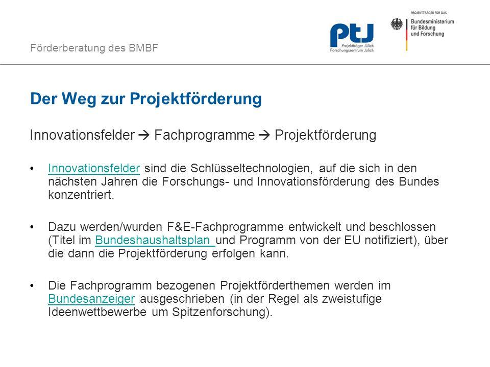 Der Weg zur Projektförderung
