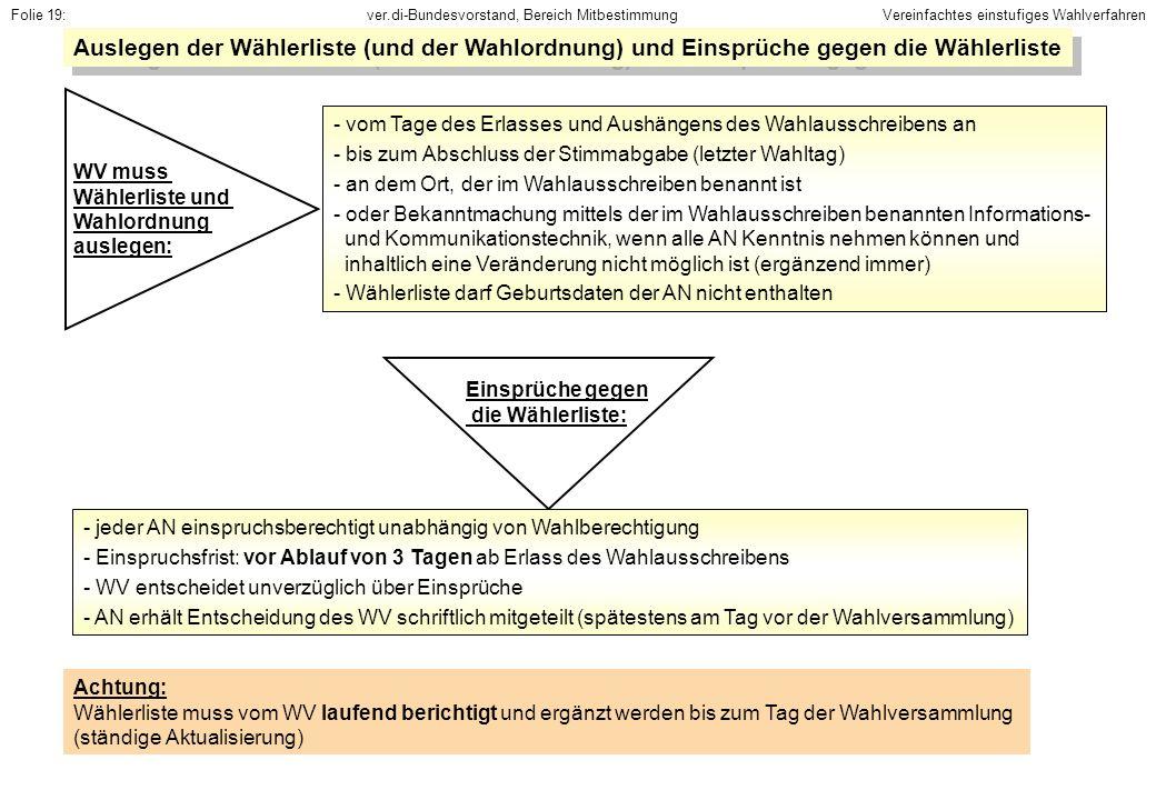 Folie 19: Vereinfachtes einstufiges Wahlverfahren. Auslegen der Wählerliste (und der Wahlordnung) und Einsprüche gegen die Wählerliste.