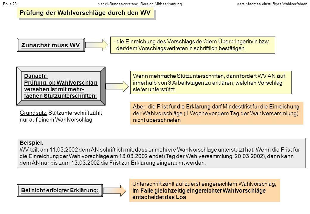 Prüfung der Wahlvorschläge durch den WV