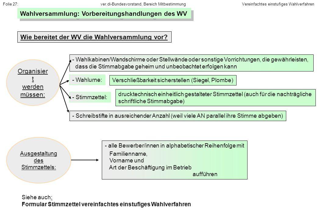 Wie bereitet der WV die Wahlversammlung vor