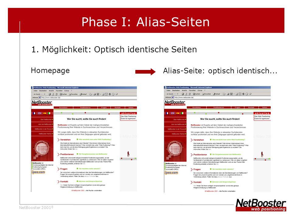 Phase I: Alias-Seiten 1. Möglichkeit: Optisch identische Seiten