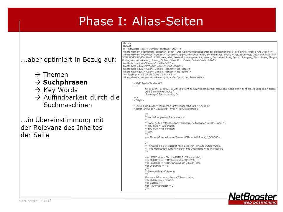 Phase I: Alias-Seiten ...aber optimiert in Bezug auf:  Themen
