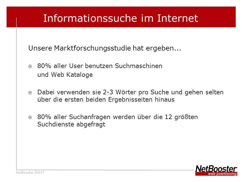 Informationssuche im Internet