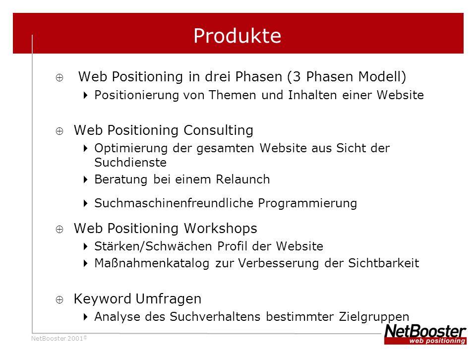 Produkte Web Positioning in drei Phasen (3 Phasen Modell)