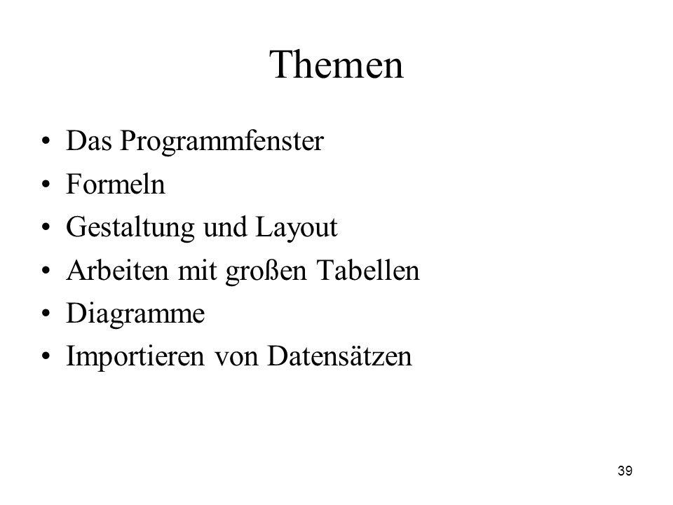 Themen Das Programmfenster Formeln Gestaltung und Layout