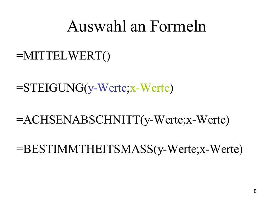 Auswahl an Formeln =MITTELWERT() =STEIGUNG(y-Werte;x-Werte)