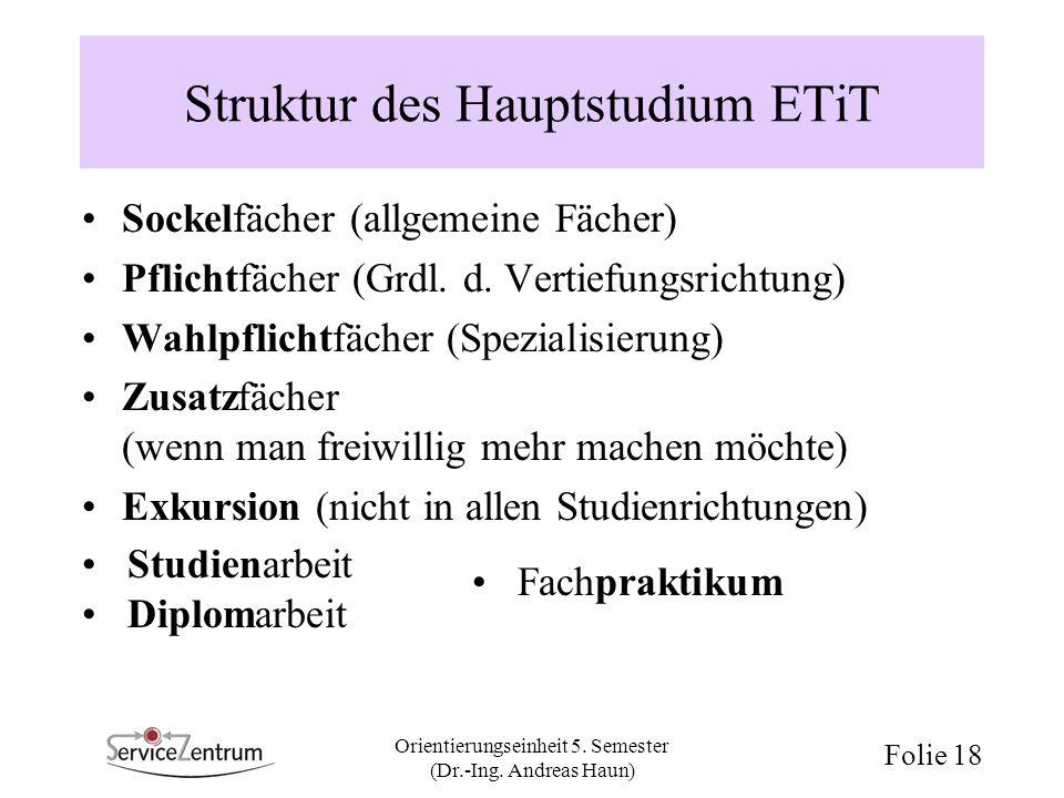 Struktur des Hauptstudium ETiT
