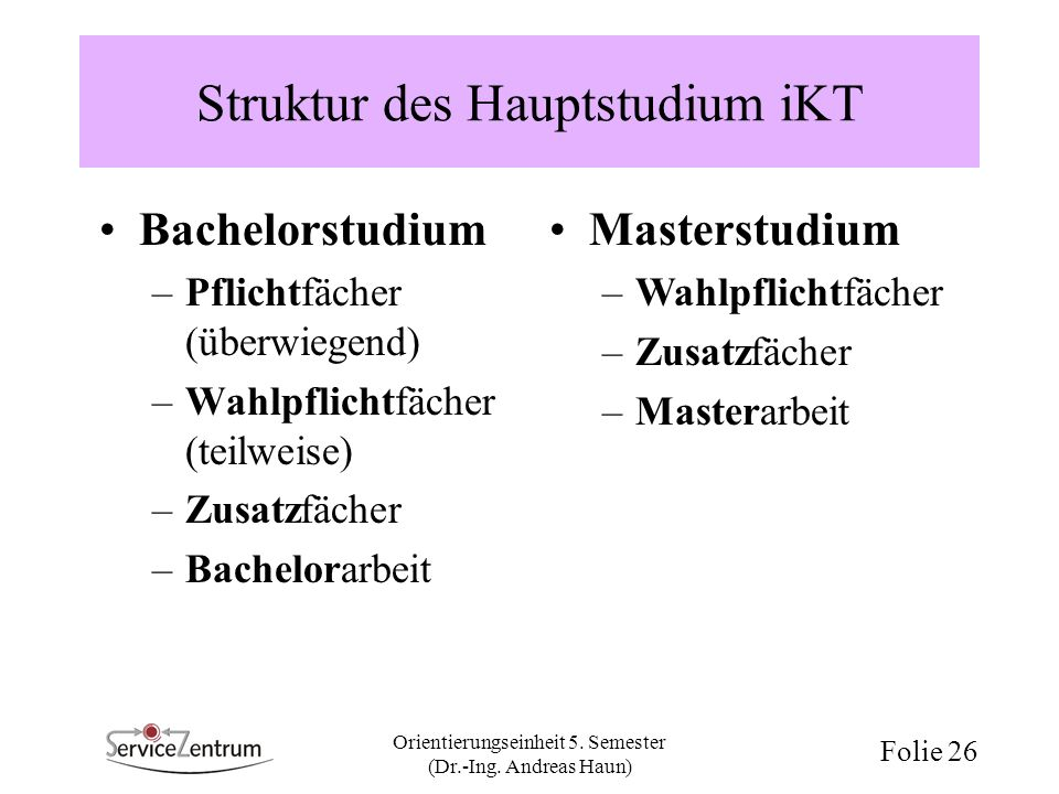 Struktur des Hauptstudium iKT