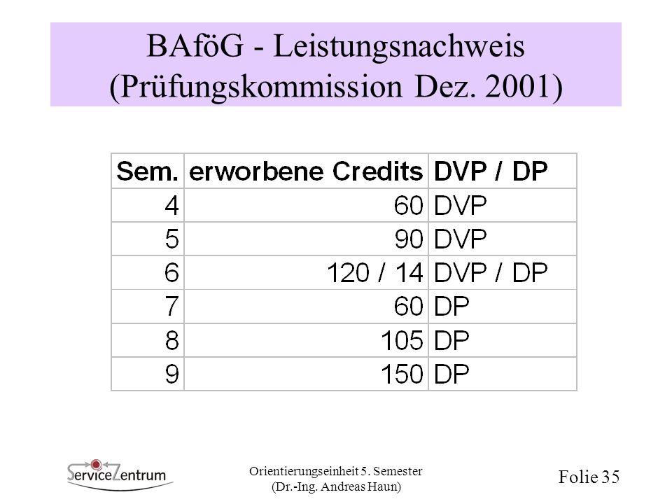 BAföG - Leistungsnachweis (Prüfungskommission Dez. 2001)
