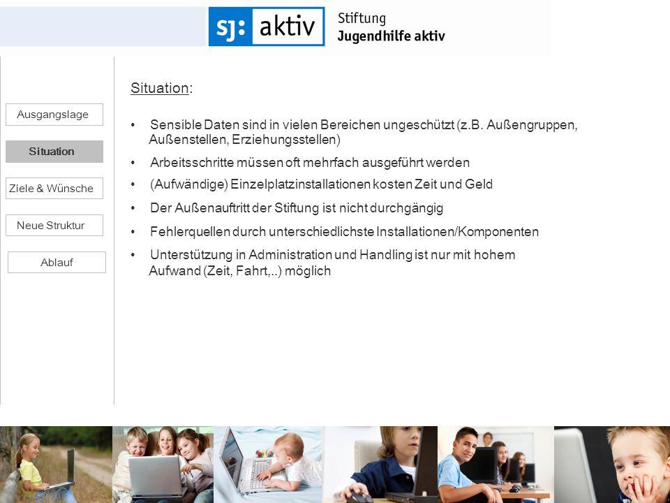 Situation: Sensible Daten sind in vielen Bereichen ungeschützt (z.B. Außengruppen, Außenstellen, Erziehungsstellen)