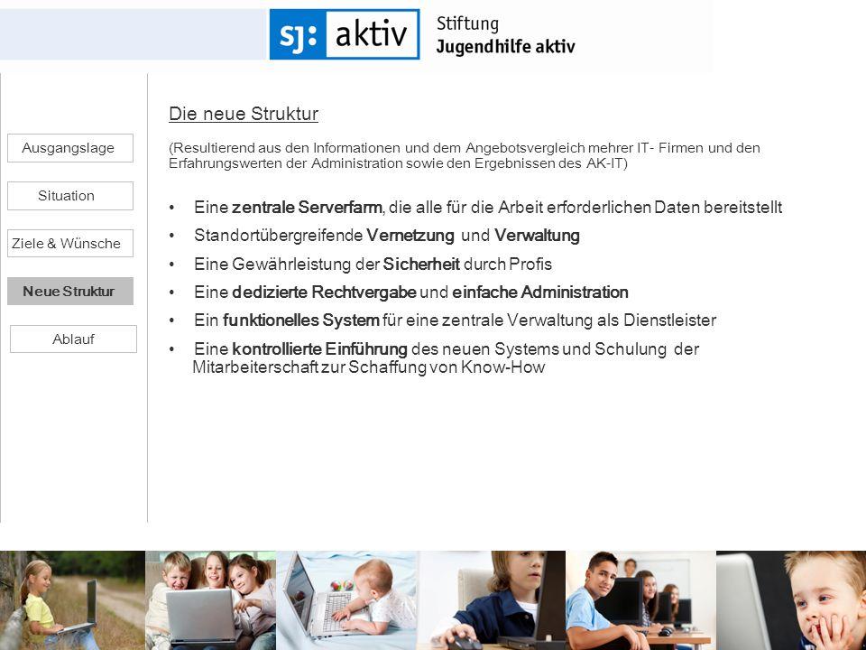 Die neue Struktur (Resultierend aus den Informationen und dem Angebotsvergleich mehrer IT- Firmen und den Erfahrungswerten der Administration sowie den Ergebnissen des AK-IT)