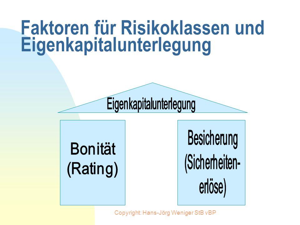 Faktoren für Risikoklassen und Eigenkapitalunterlegung
