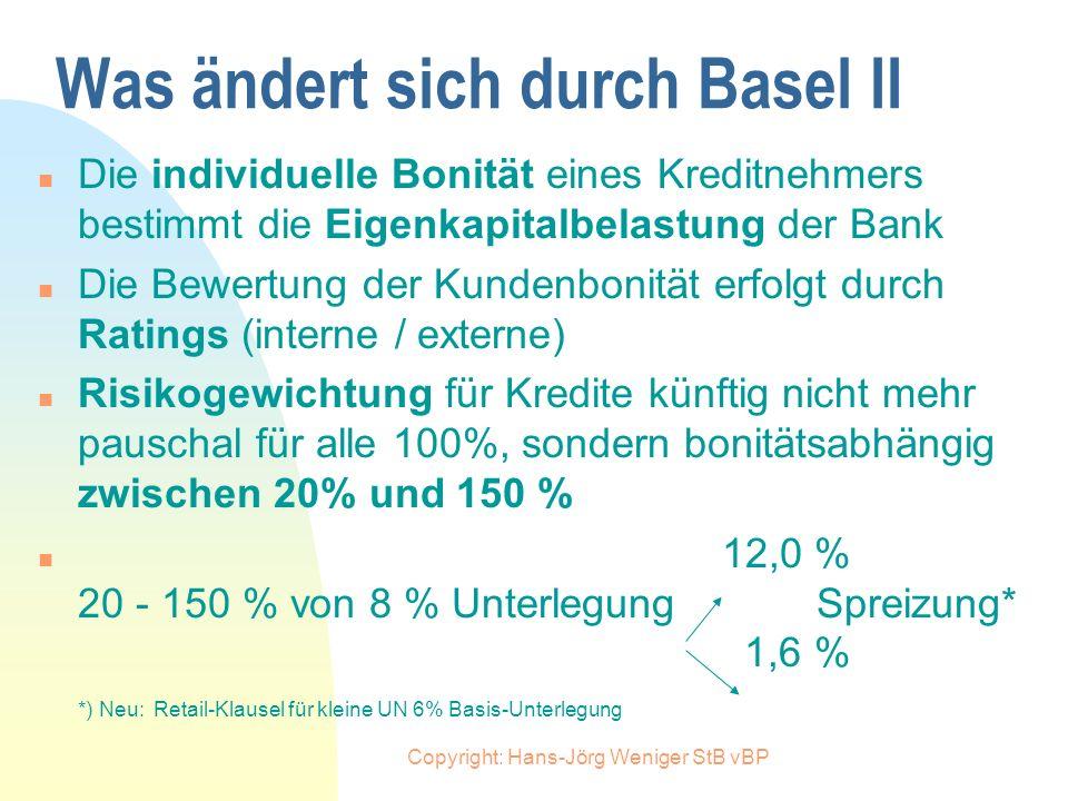 Was ändert sich durch Basel II