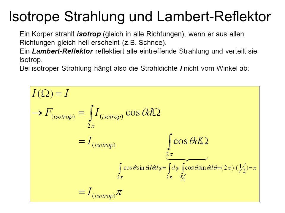Isotrope Strahlung und Lambert-Reflektor