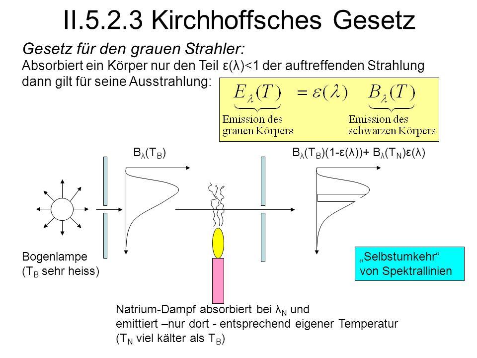 II.5.2.3 Kirchhoffsches Gesetz