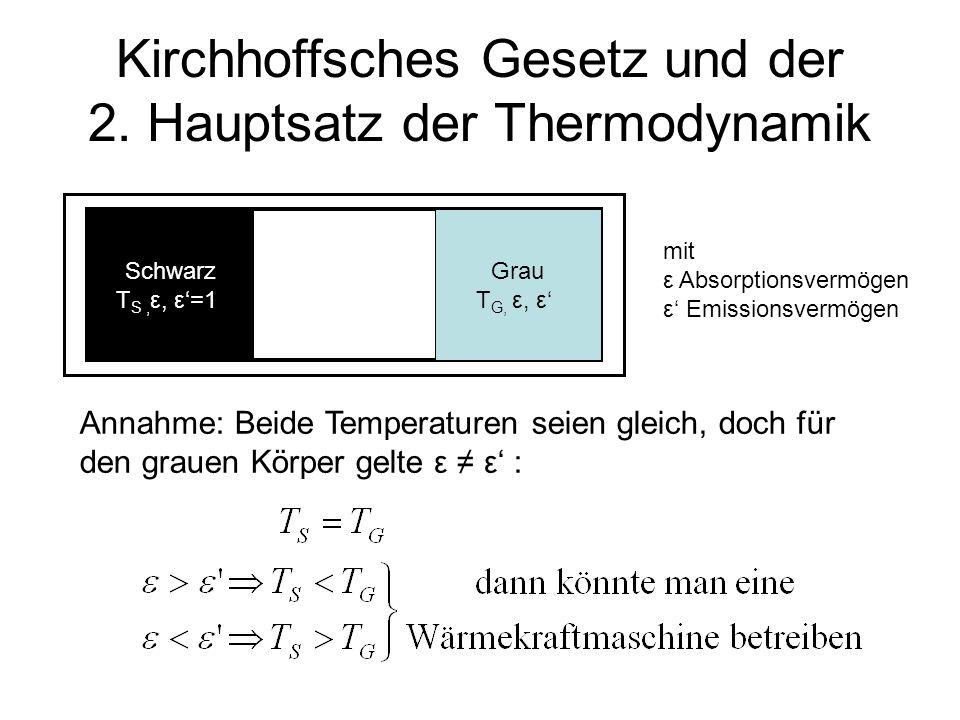 Kirchhoffsches Gesetz und der 2. Hauptsatz der Thermodynamik
