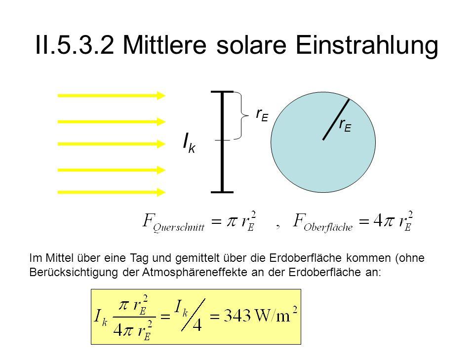 II.5.3.2 Mittlere solare Einstrahlung
