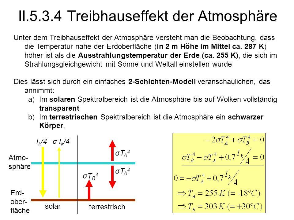 II.5.3.4 Treibhauseffekt der Atmosphäre