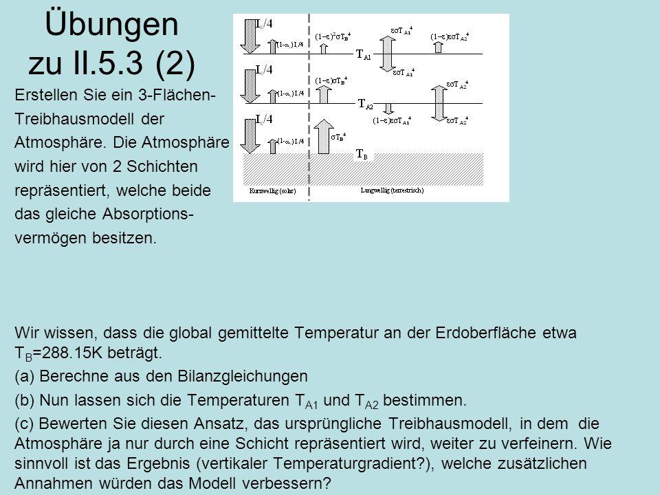 Übungen zu II.5.3 (2) Erstellen Sie ein 3-Flächen- Treibhausmodell der