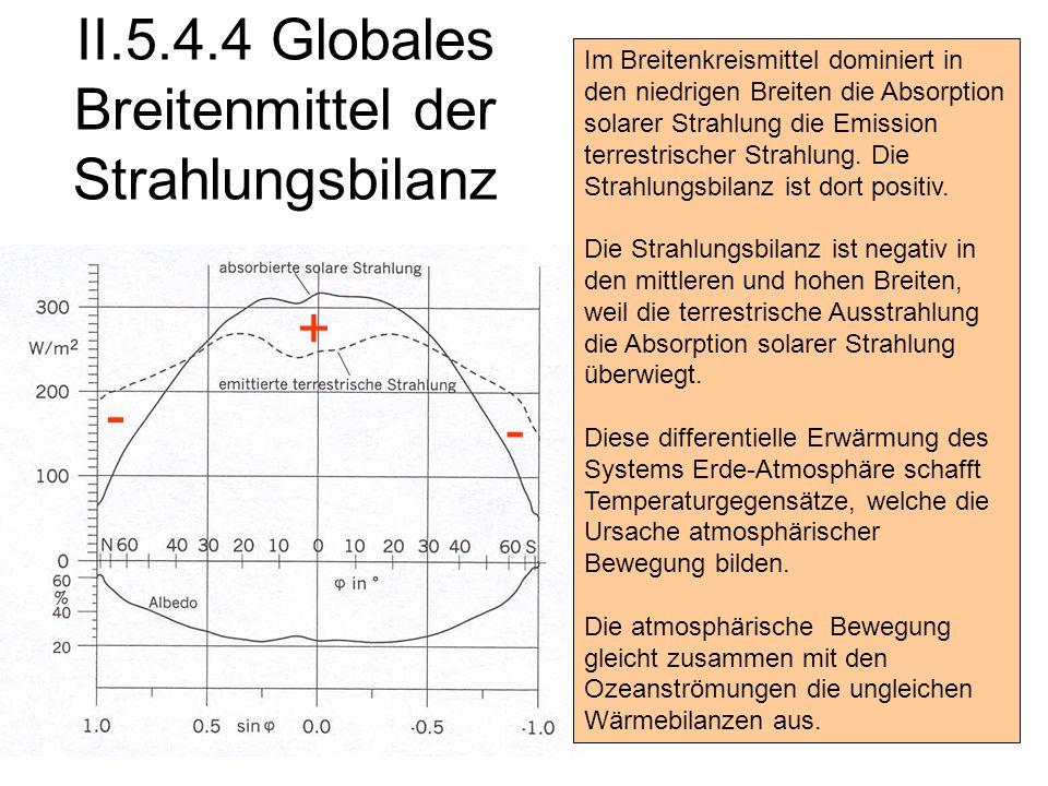 II.5.4.4 Globales Breitenmittel der Strahlungsbilanz