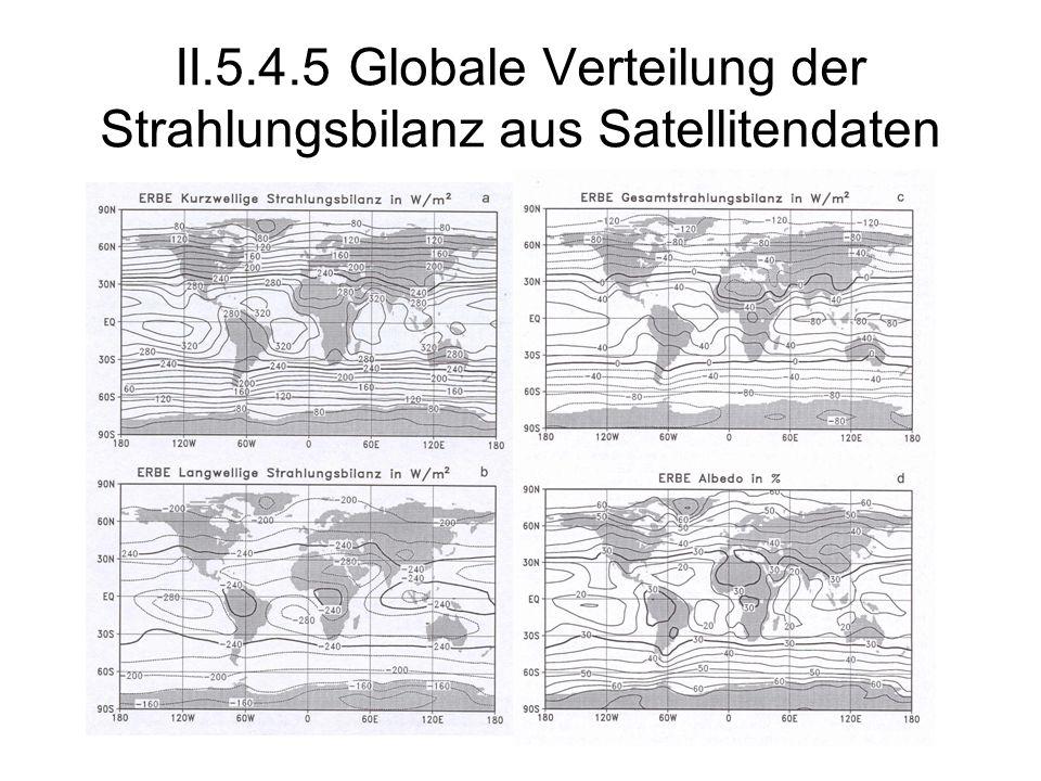 II.5.4.5 Globale Verteilung der Strahlungsbilanz aus Satellitendaten