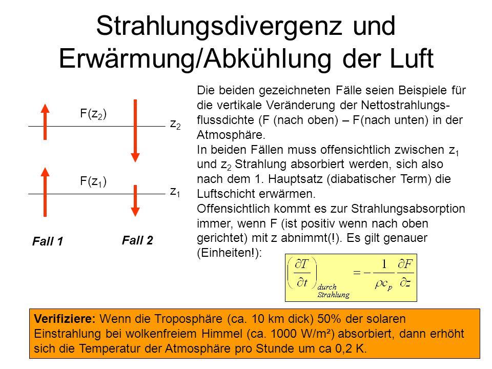 Strahlungsdivergenz und Erwärmung/Abkühlung der Luft