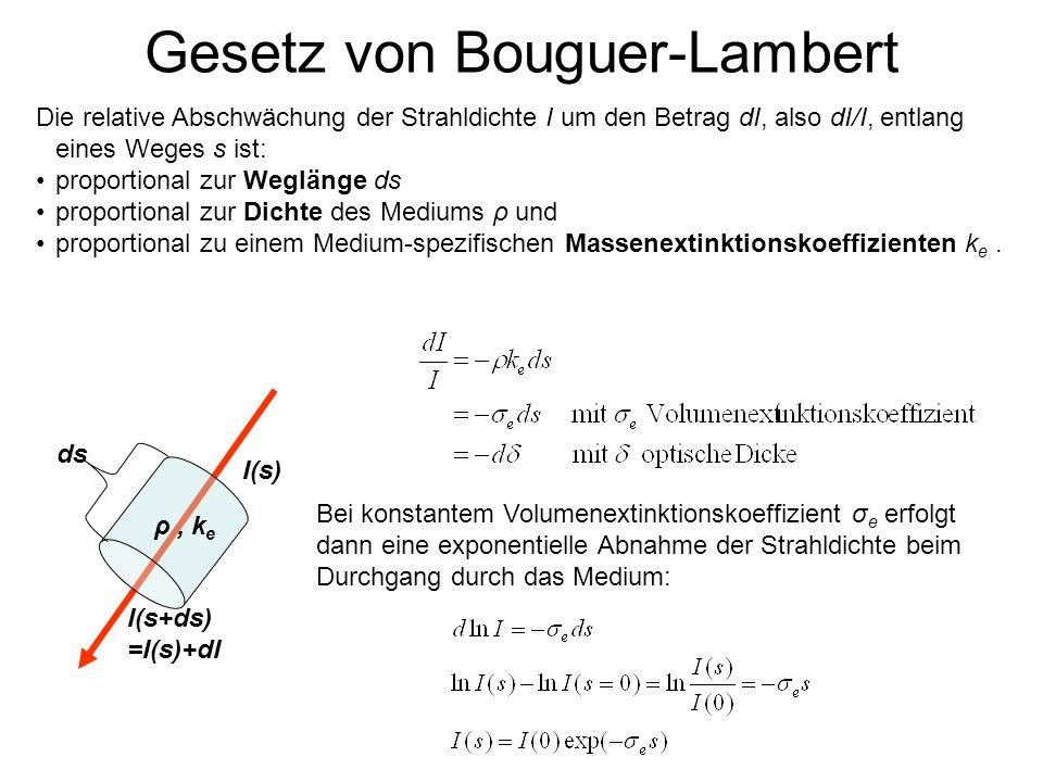 Gesetz von Bouguer-Lambert