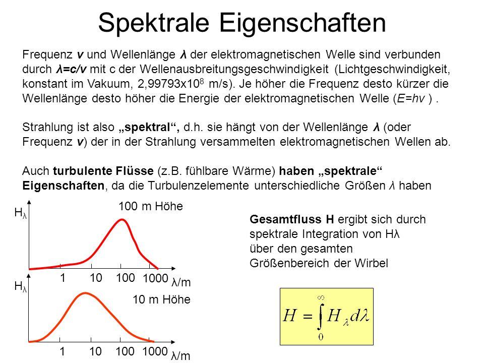 Spektrale Eigenschaften
