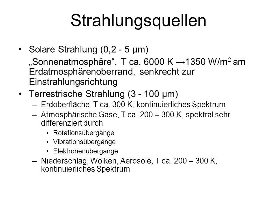 Strahlungsquellen Solare Strahlung (0,2 - 5 μm)