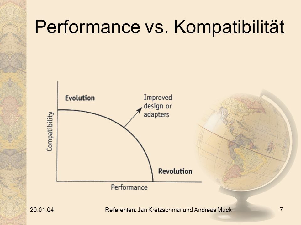 Performance vs. Kompatibilität