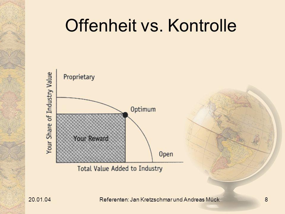 Offenheit vs. Kontrolle