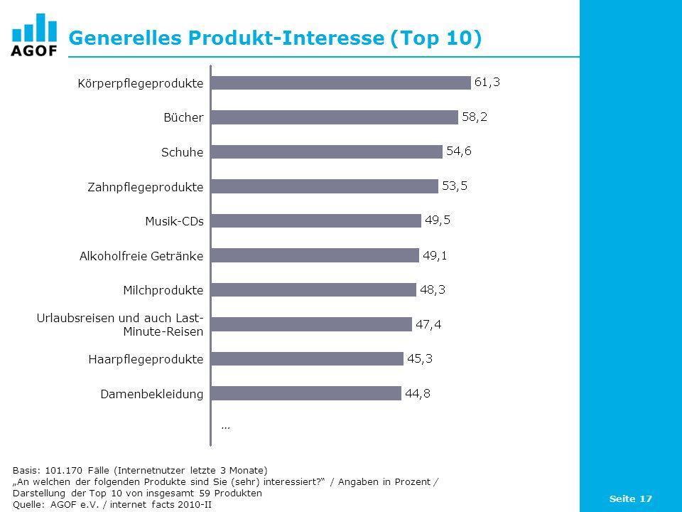 Generelles Produkt-Interesse (Top 10)