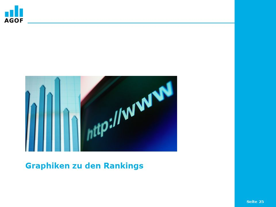 Graphiken zu den Rankings