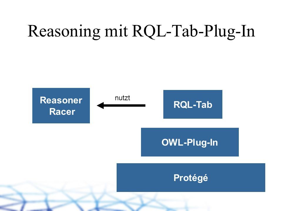 Reasoning mit RQL-Tab-Plug-In